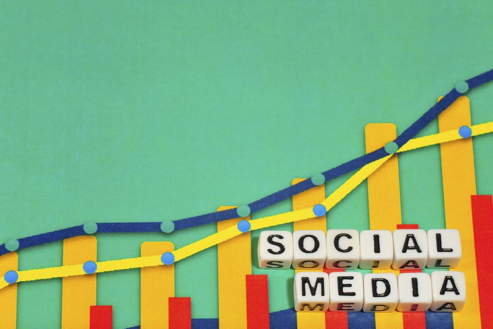 Increase online sales using Social Media